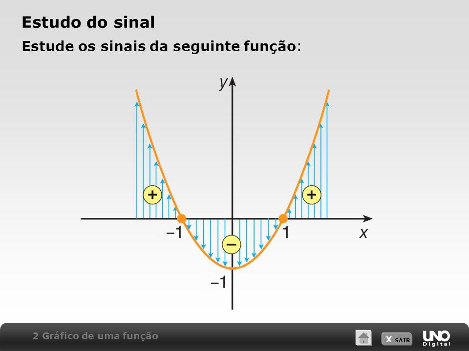 Estudo do sinal Estude os sinais da seguinte função: