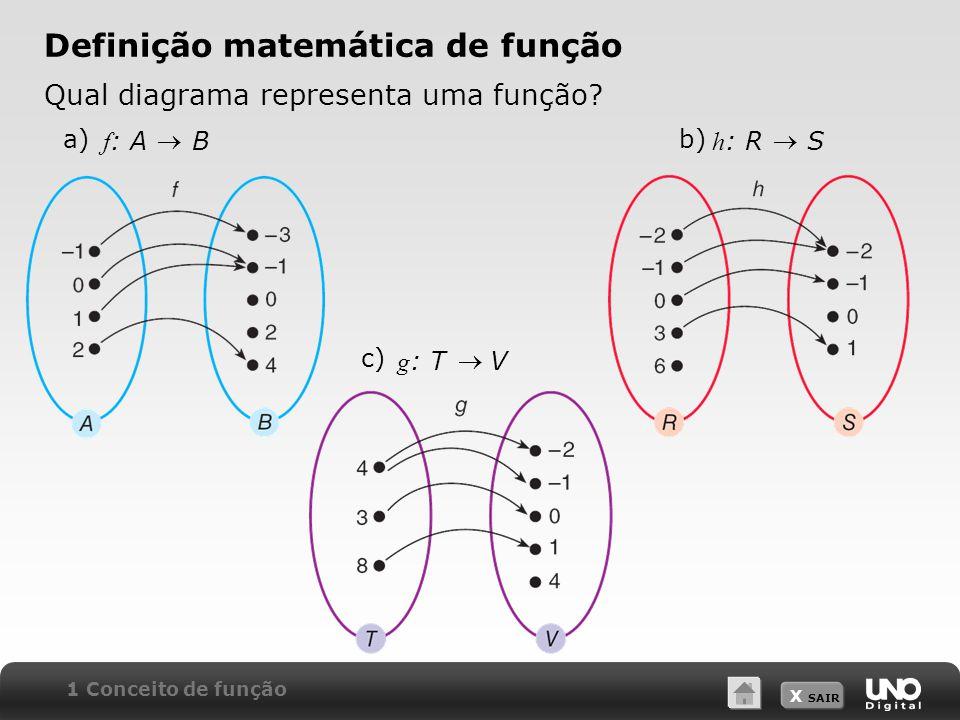 Definição matemática de função