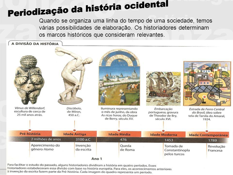Periodização da história ocidental