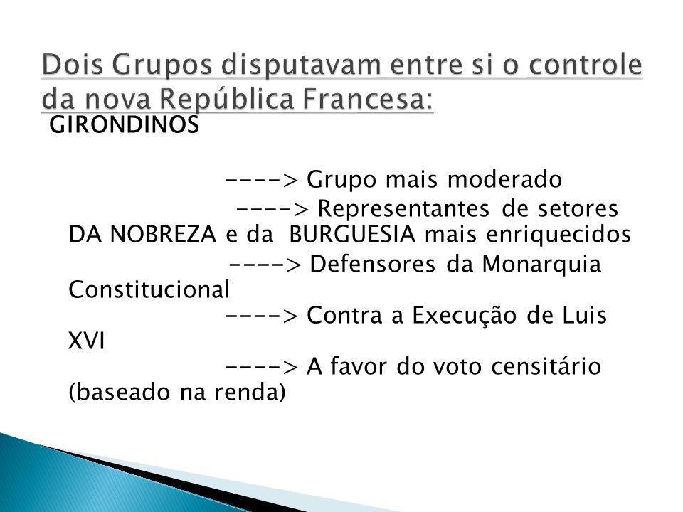Dois Grupos disputavam entre si o controle da nova República Francesa: