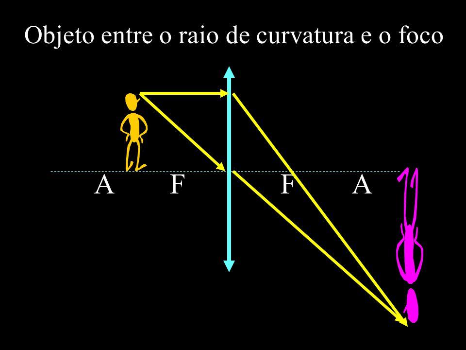 Objeto entre o raio de curvatura e o foco
