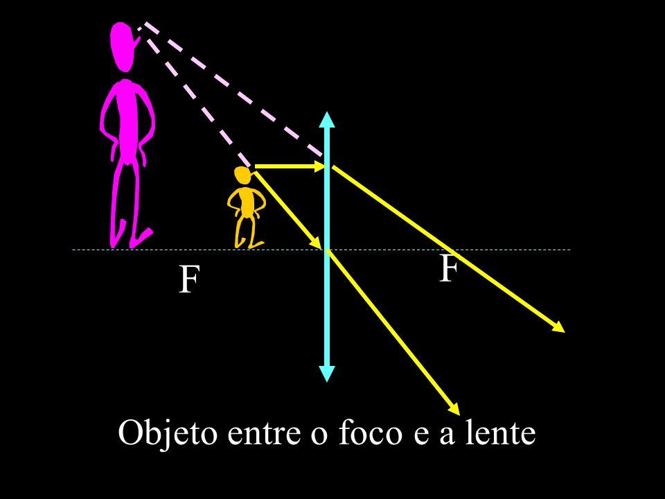 F F Objeto entre o foco e a lente