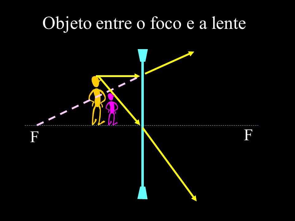 Objeto entre o foco e a lente