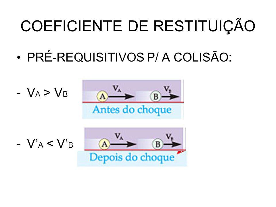 COEFICIENTE DE RESTITUIÇÃO