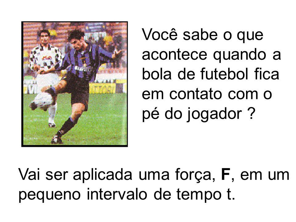 Você sabe o que acontece quando a bola de futebol fica em contato com o pé do jogador