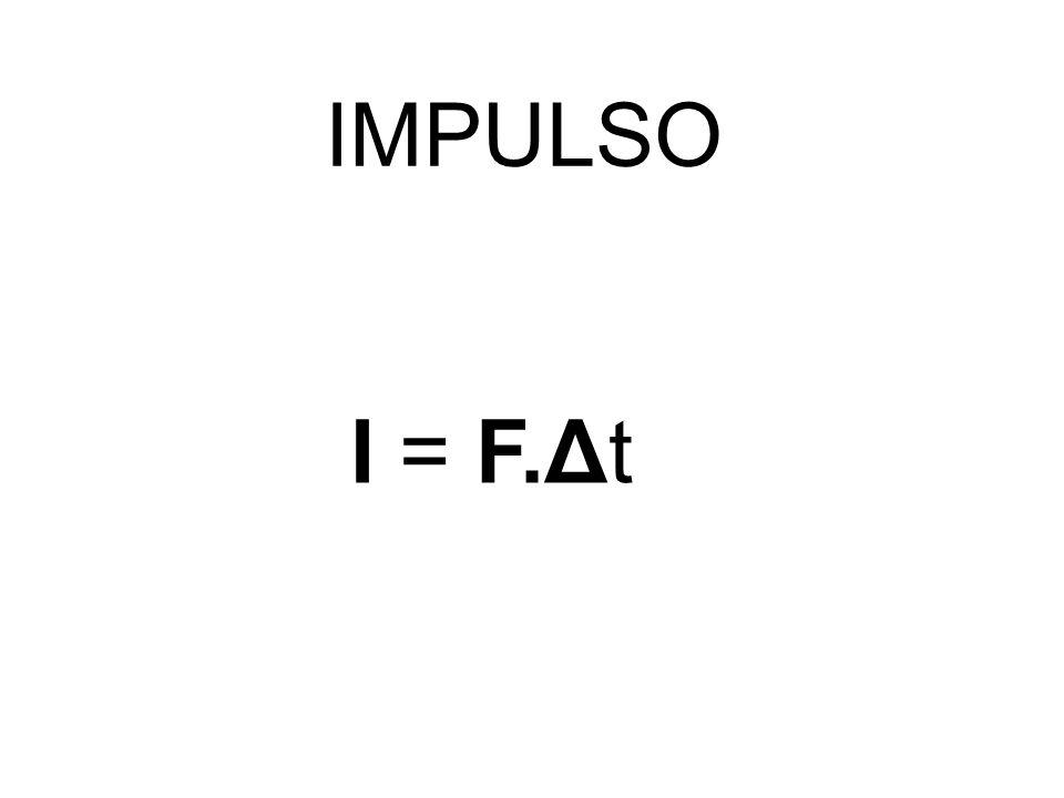 IMPULSO I = F.Δt
