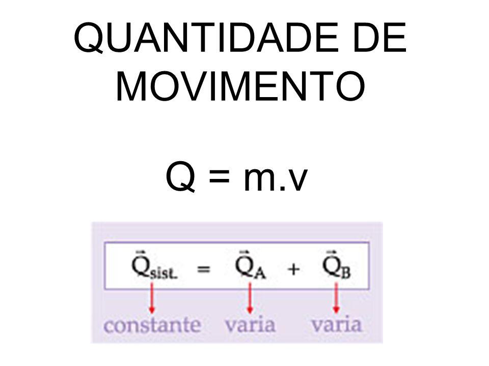QUANTIDADE DE MOVIMENTO