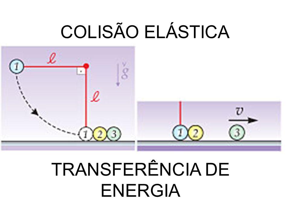 TRANSFERÊNCIA DE ENERGIA