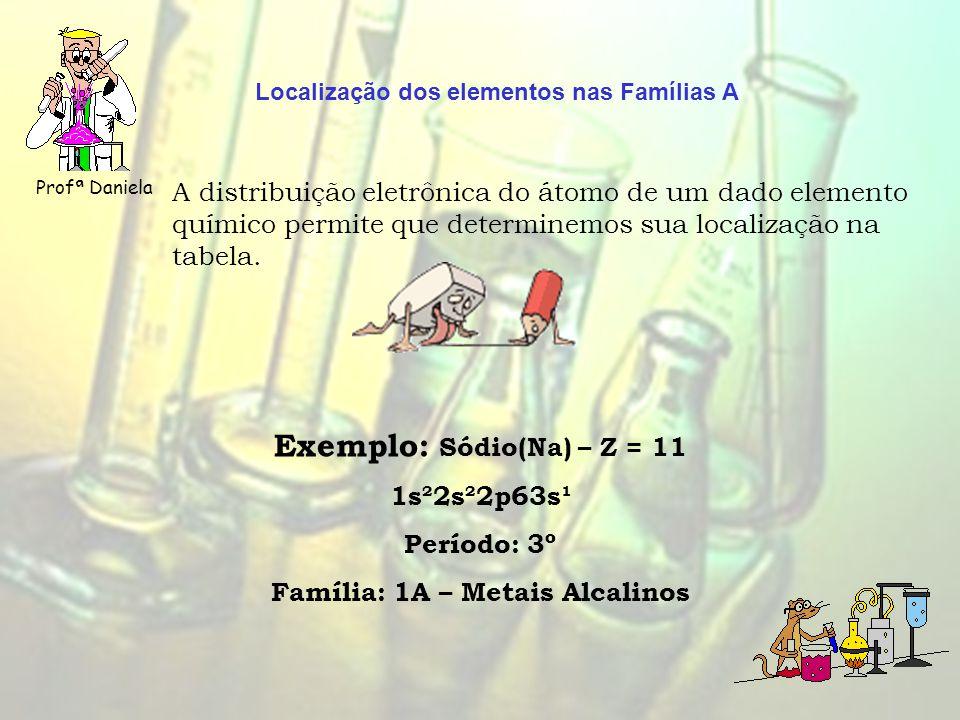 Exemplo: Sódio(Na) – Z = 11 Família: 1A – Metais Alcalinos