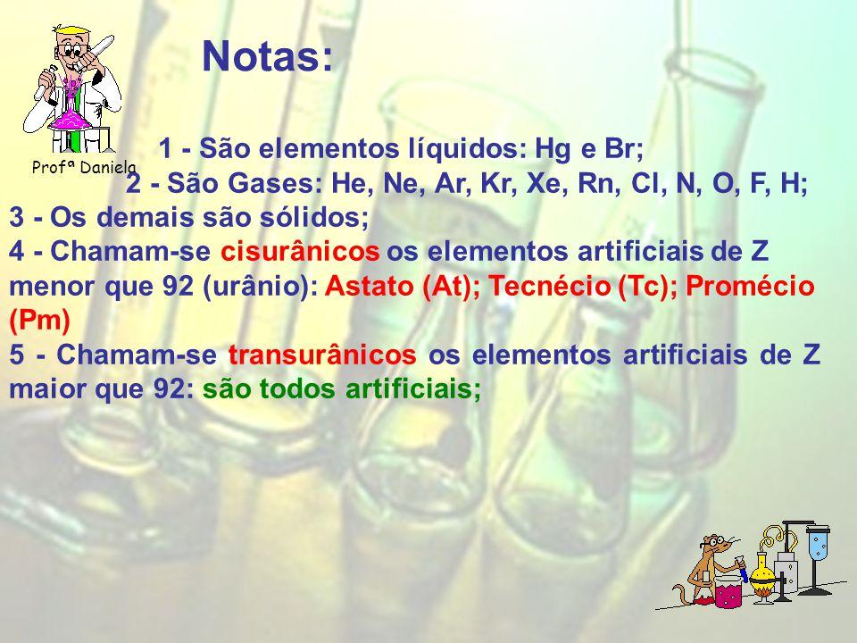 Notas: 1 - São elementos líquidos: Hg e Br;