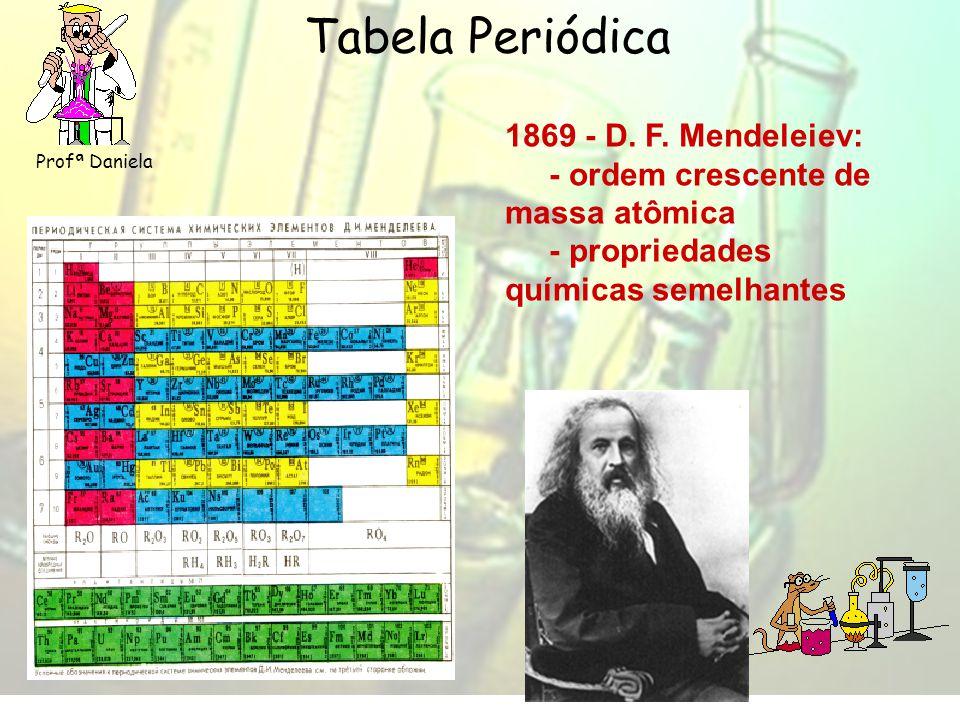 Tabela Periódica Profª Daniela. 1869 - D. F.