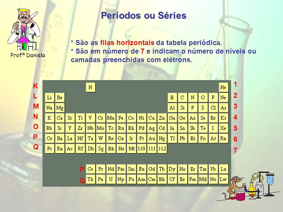 Períodos ou Séries * São as filas horizontais da tabela periódica.