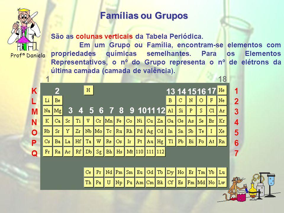 Famílias ou Grupos Profª Daniela. São as colunas verticais da Tabela Periódica.