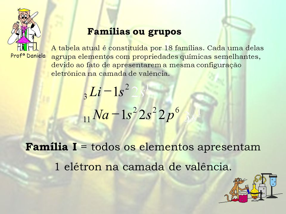 Li - 1 s Na - 1 s s 2 p Família I = todos os elementos apresentam
