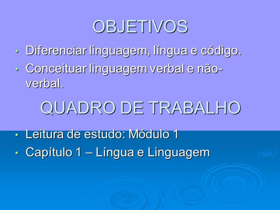 OBJETIVOS QUADRO DE TRABALHO Diferenciar linguagem, língua e código.