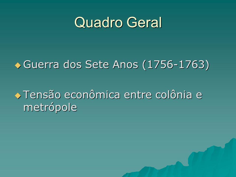 Quadro Geral Guerra dos Sete Anos (1756-1763)