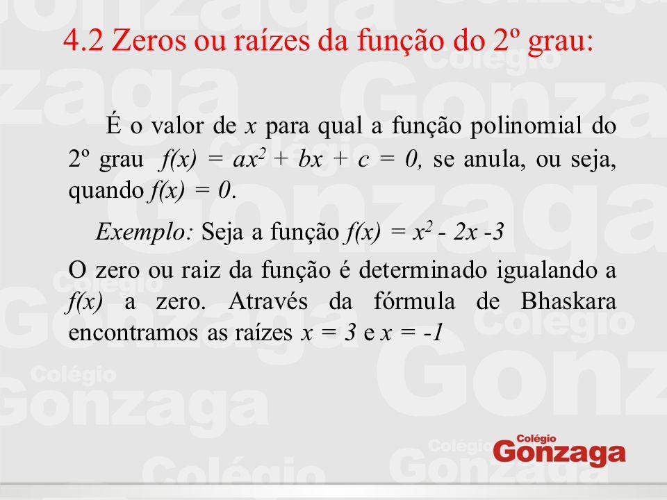 4.2 Zeros ou raízes da função do 2º grau: