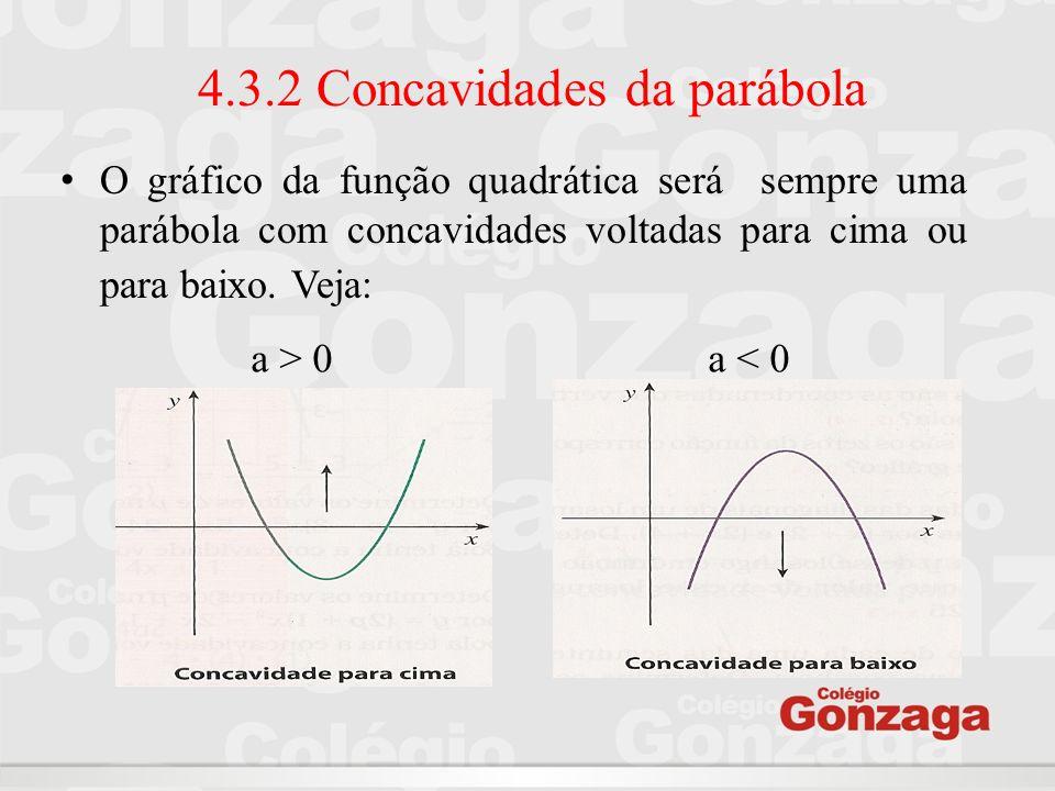 4.3.2 Concavidades da parábola