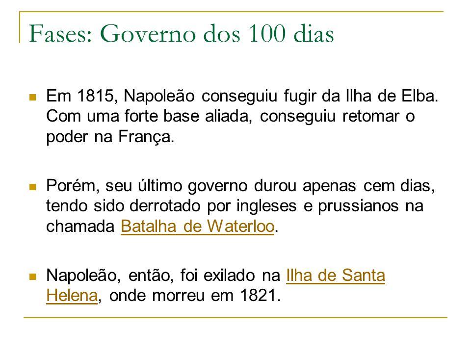Fases: Governo dos 100 dias