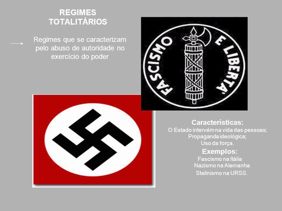 Exemplos: Fascismo na Itália