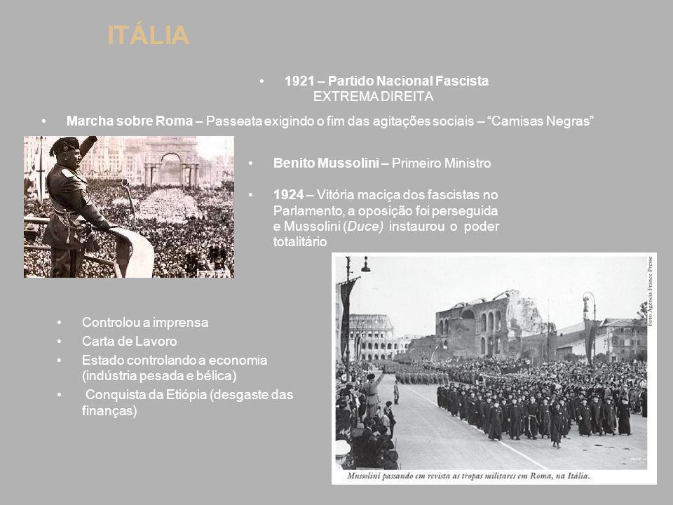 1921 – Partido Nacional Fascista