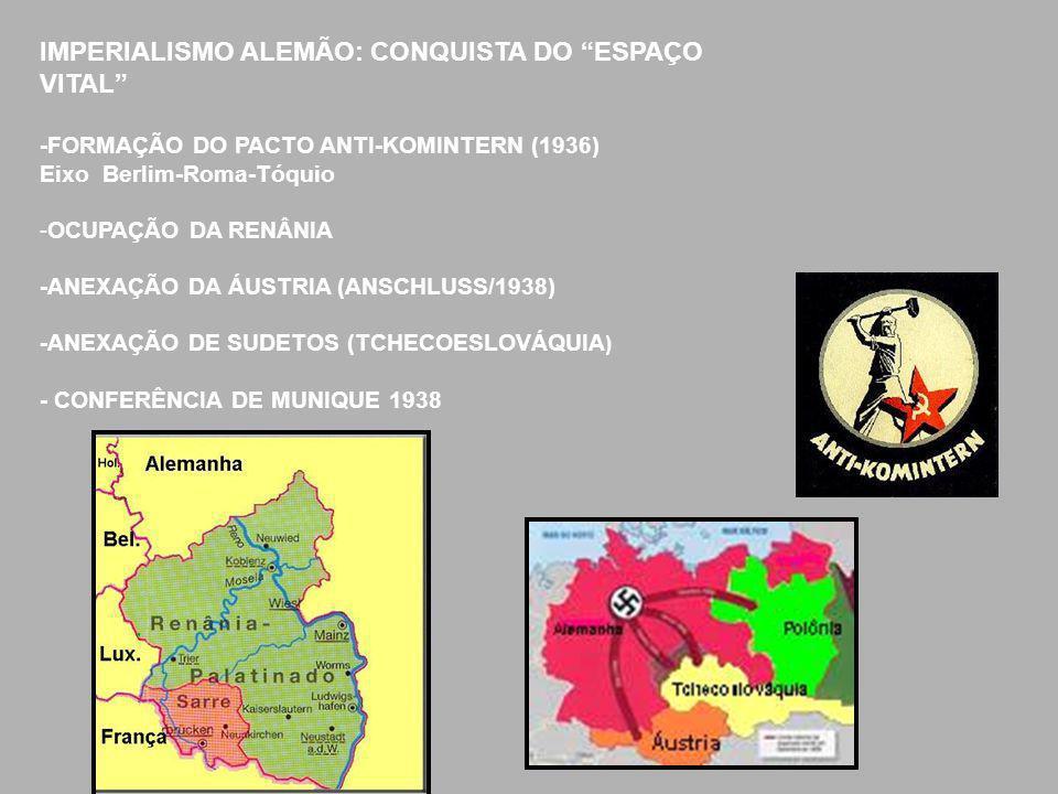 IMPERIALISMO ALEMÃO: CONQUISTA DO ESPAÇO VITAL