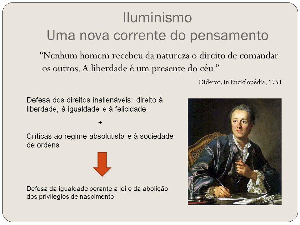 Iluminismo Uma nova corrente do pensamento