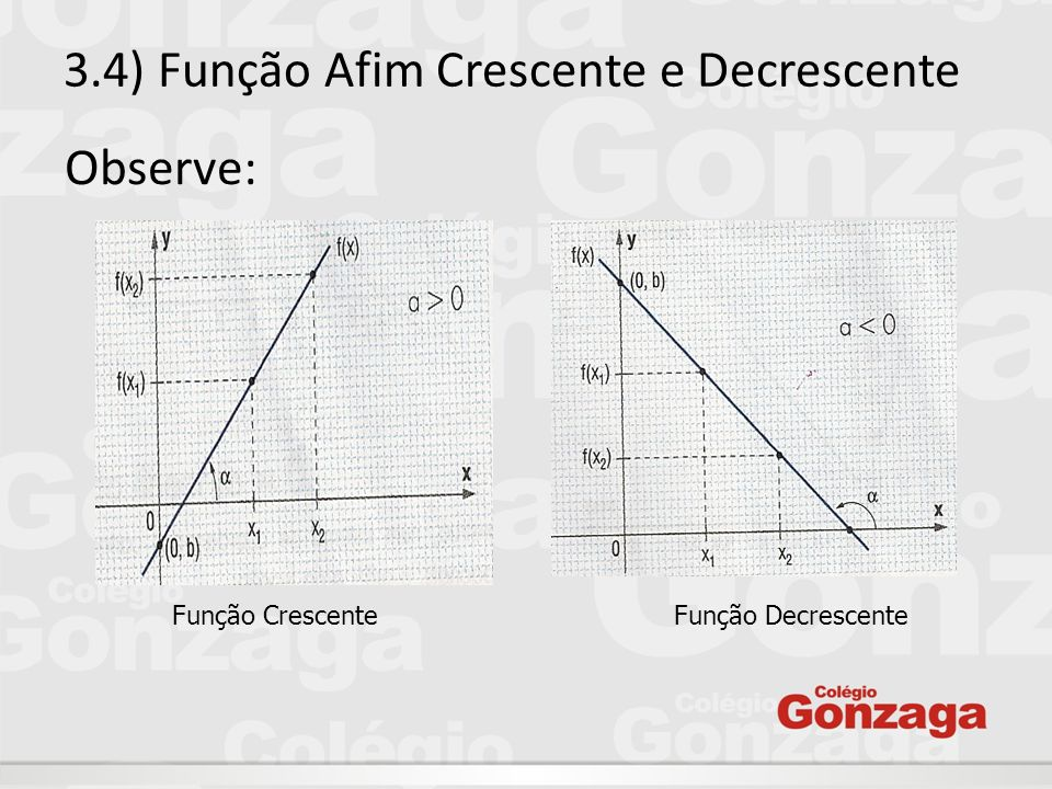 3.4) Função Afim Crescente e Decrescente