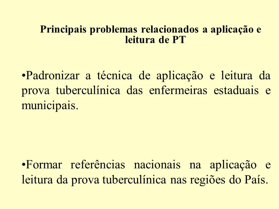 Principais problemas relacionados a aplicação e leitura de PT