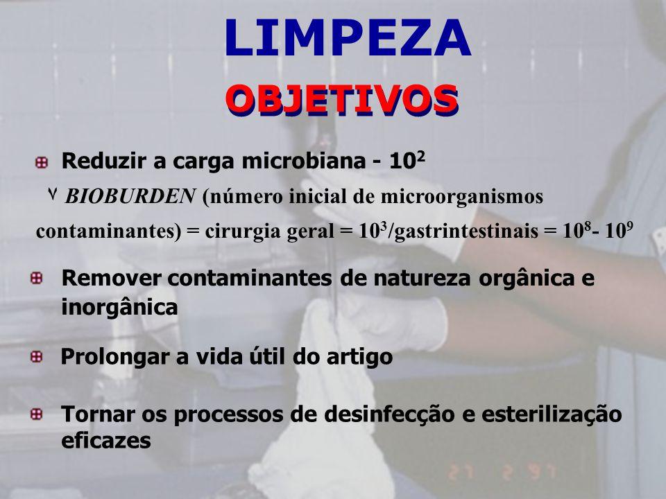 LIMPEZA OBJETIVOS Reduzir a carga microbiana - 102