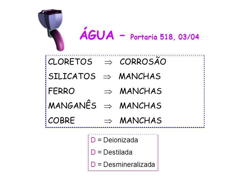 ÁGUA – Portaria 518, 03/04 CLORETOS  CORROSÃO SILICATOS  MANCHAS