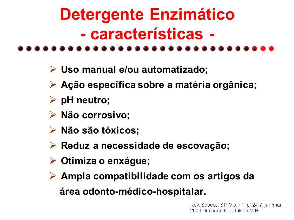 Detergente Enzimático - características -