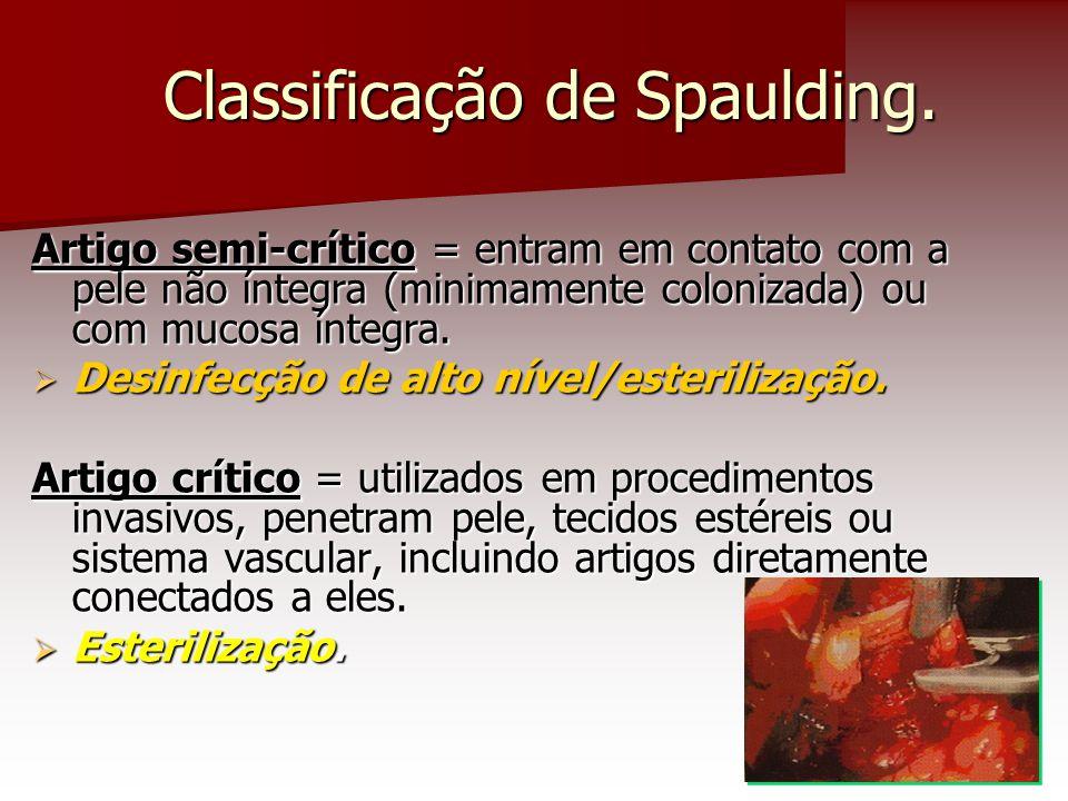 Classificação de Spaulding.