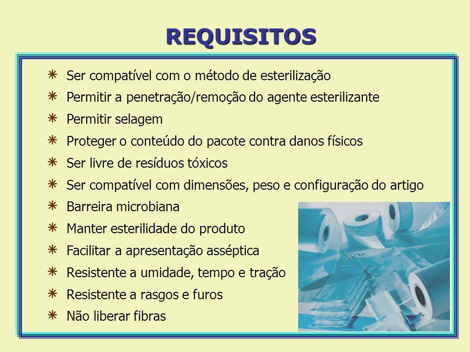 REQUISITOS Ser compatível com o método de esterilização