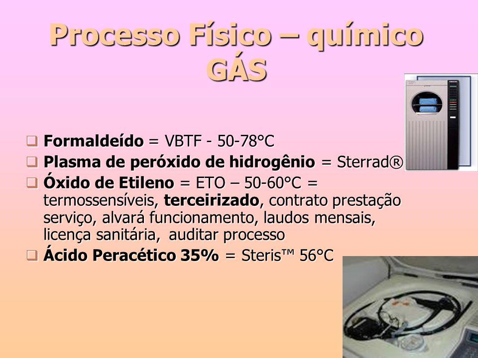 Processo Físico – químico GÁS