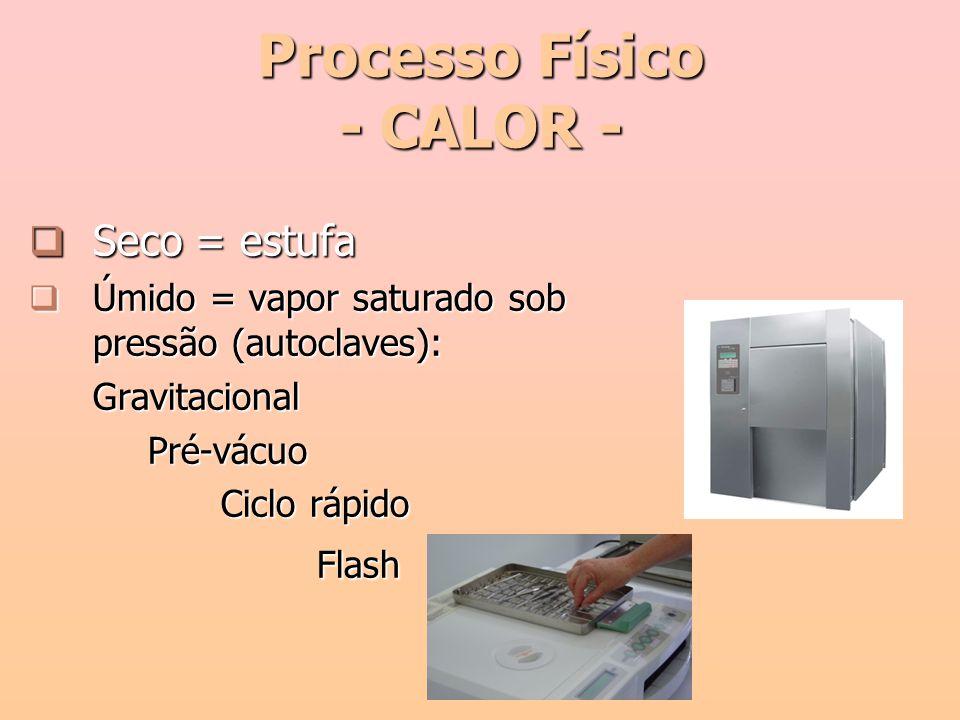 Processo Físico - CALOR -