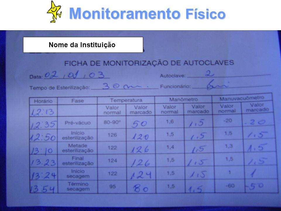 Monitoramento Físico Nome da Instituição