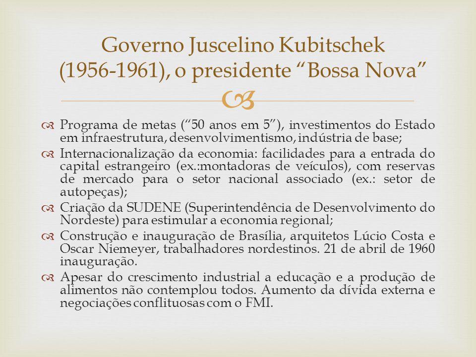 Governo Juscelino Kubitschek (1956-1961), o presidente Bossa Nova