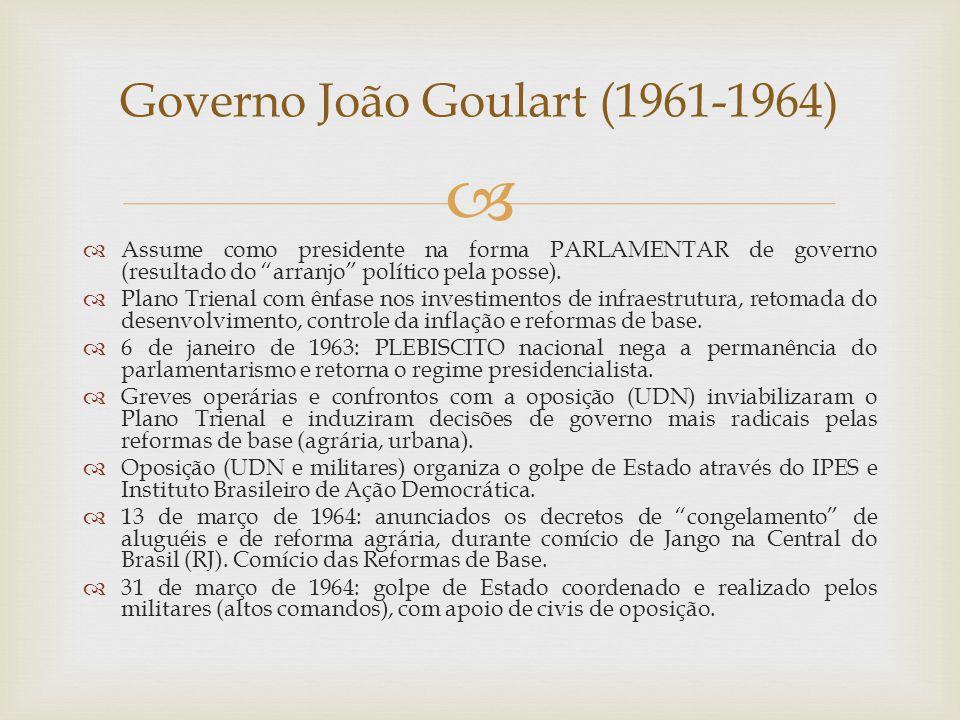 Governo João Goulart (1961-1964)