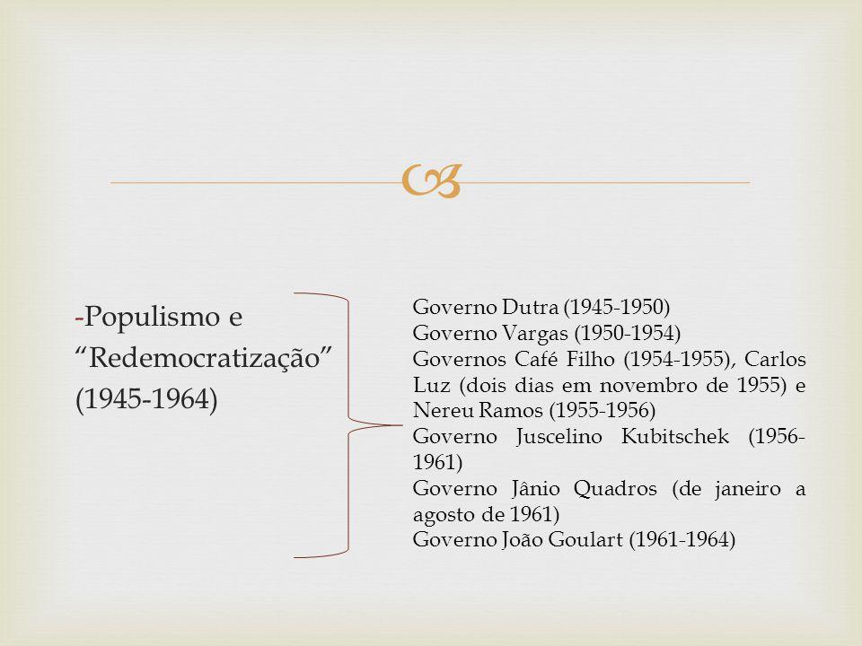 Populismo e Redemocratização (1945-1964) Governo Dutra (1945-1950)