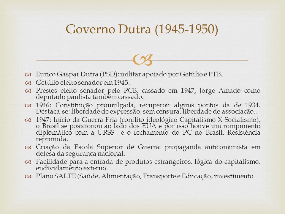 Governo Dutra (1945-1950) Eurico Gaspar Dutra (PSD): militar apoiado por Getúlio e PTB. Getúlio eleito senador em 1945.