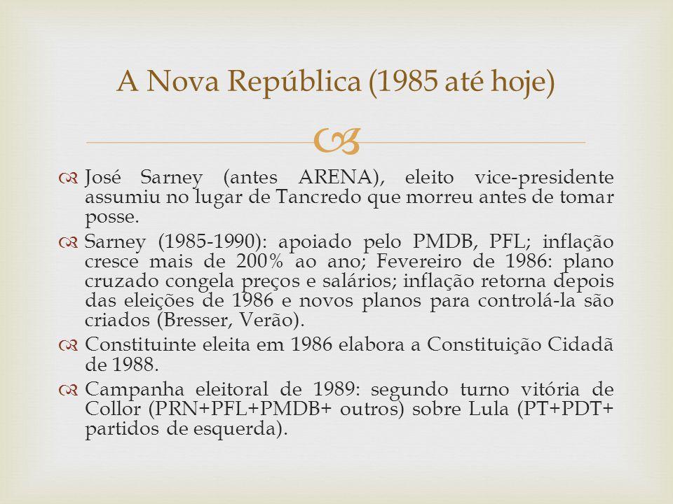 A Nova República (1985 até hoje)