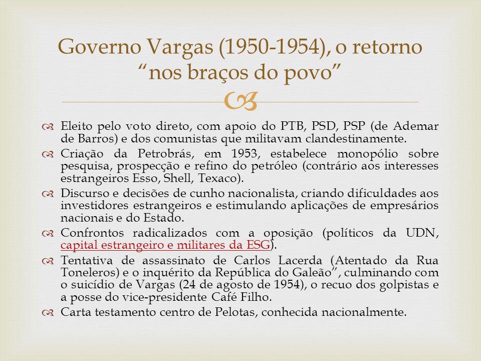Governo Vargas (1950-1954), o retorno nos braços do povo