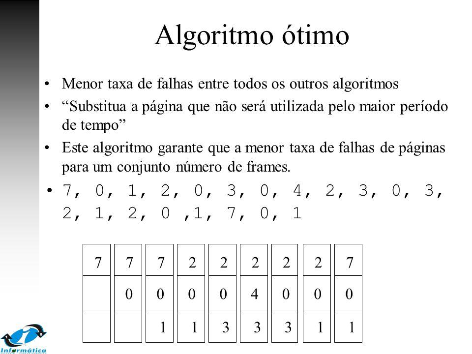 Algoritmo ótimo Menor taxa de falhas entre todos os outros algoritmos. Substitua a página que não será utilizada pelo maior período de tempo