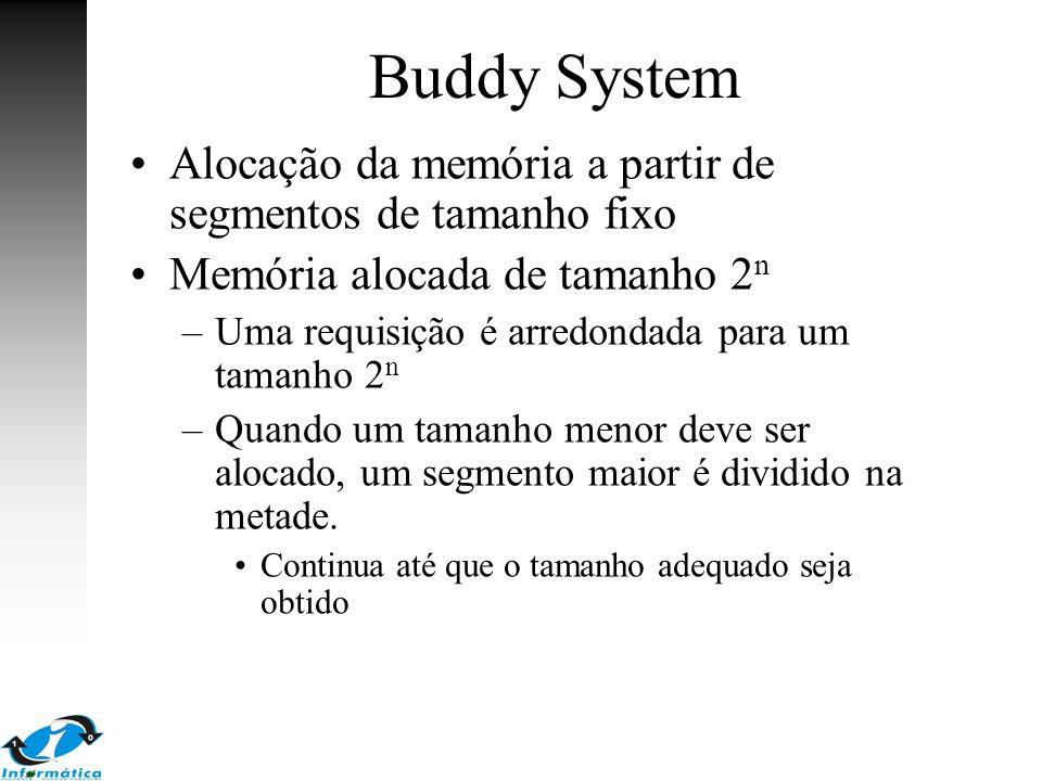 Buddy System Alocação da memória a partir de segmentos de tamanho fixo