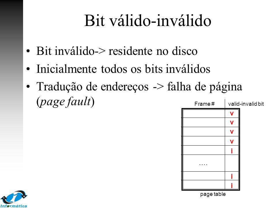 Bit válido-inválido Bit inválido-> residente no disco