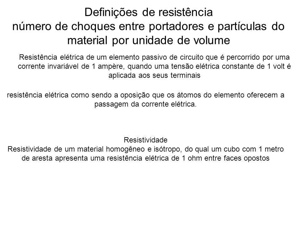 Definições de resistência