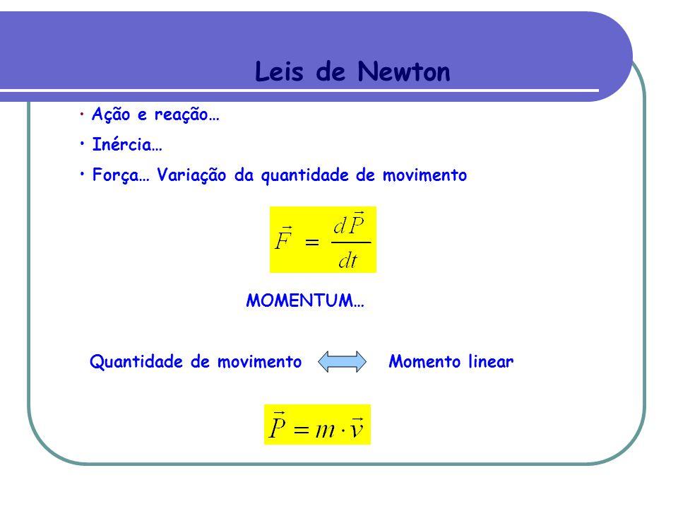 Leis de Newton Inércia… Força… Variação da quantidade de movimento
