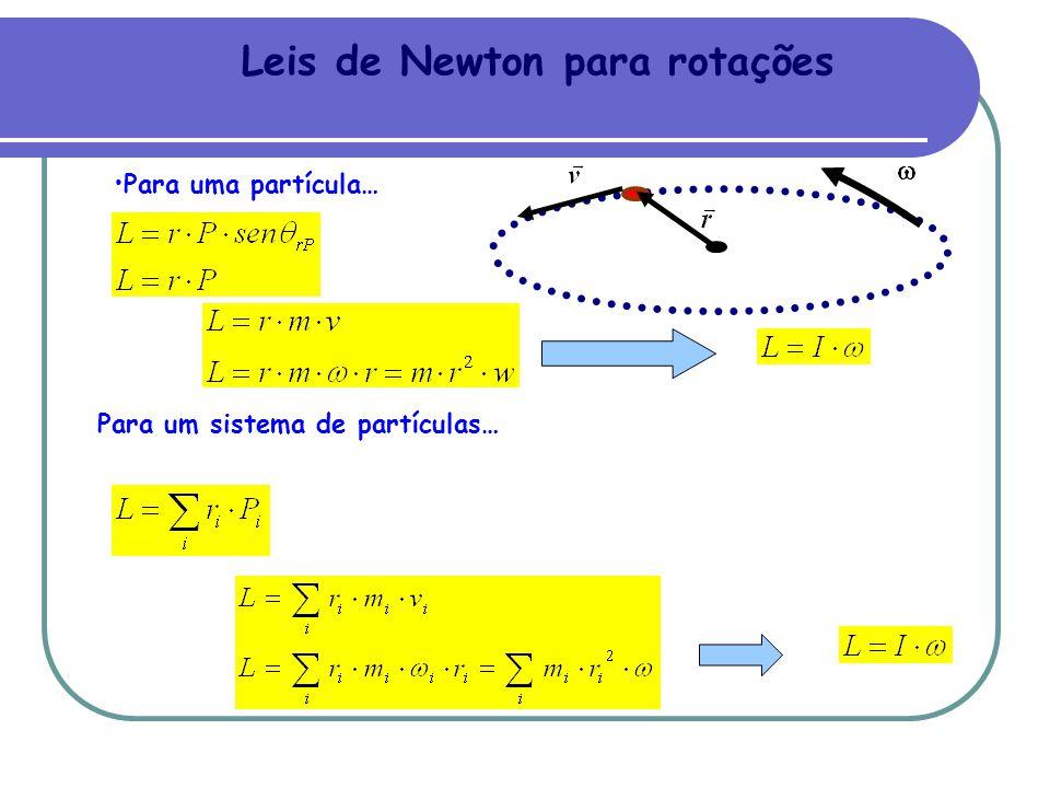 Leis de Newton para rotações