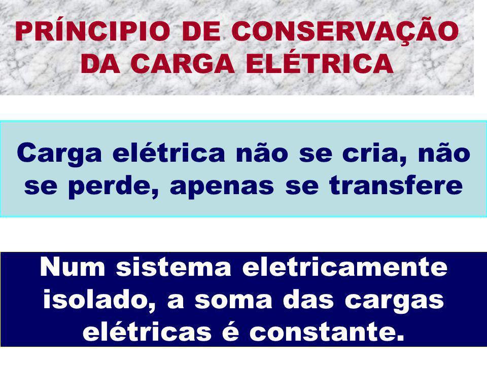 Carga elétrica não se cria, não se perde, apenas se transfere